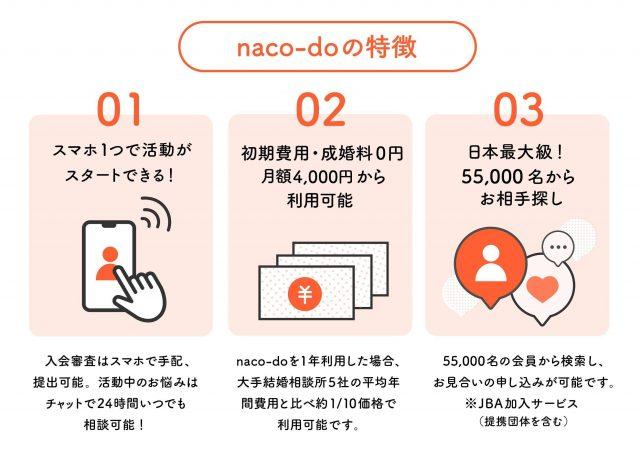 naco-doの特徴